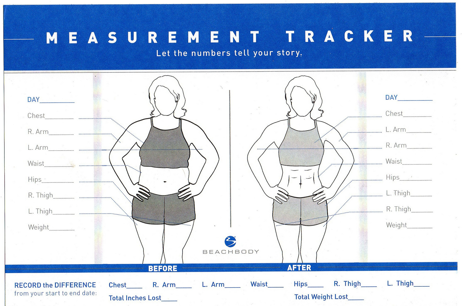 how to take proper measurements